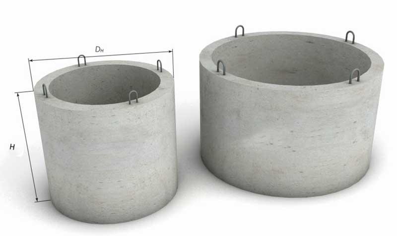 Размер бетонных колец для колодца